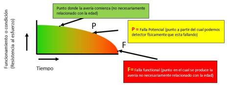 Img. 2 Confi 4