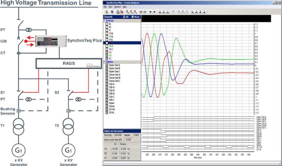 Flujo residual en el transformador de potencia.
